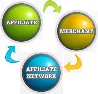 affiliate-campaign