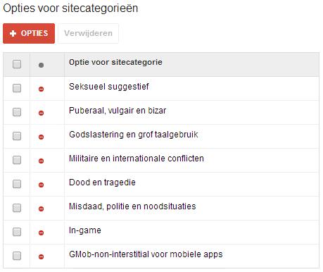site categorie