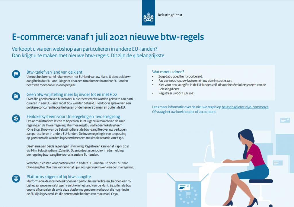 e-commerce btw regels in de EU